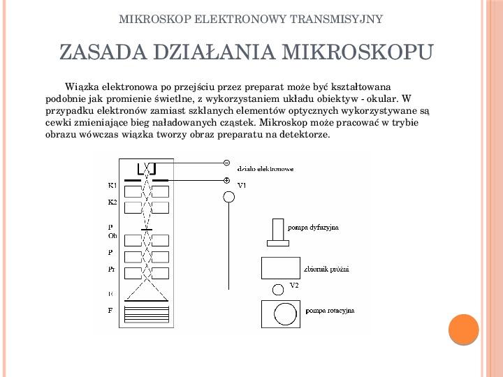 Mikroskop elektronowy transmisyjny - Slajd 7