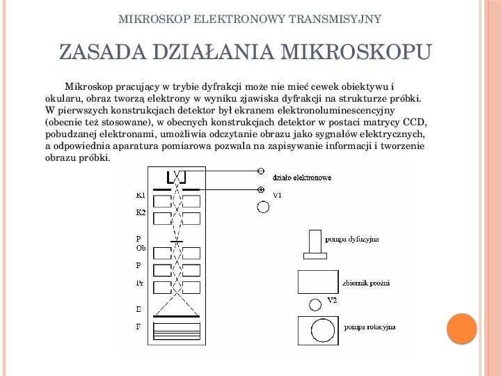 Mikroskop elektronowy transmisyjny - Slajd 8