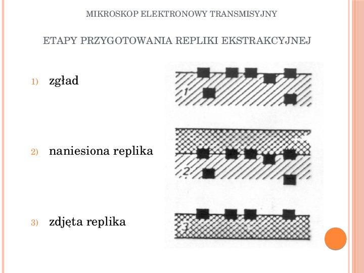 Mikroskop elektronowy transmisyjny - Slajd 14