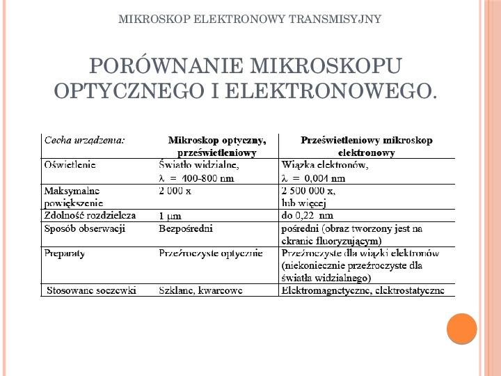 Mikroskop elektronowy transmisyjny - Slajd 17