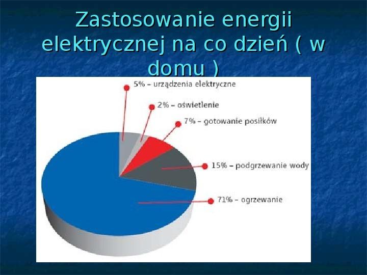 Rodzaje energii - Slajd 2