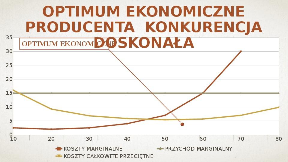 Ekonomiczne podstawy podejmowania decyzji przez producenta - Slajd 6