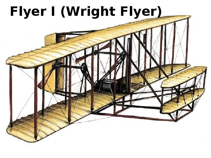 Bracia Wright Samolot - Slajd 4