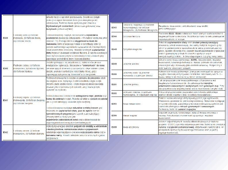 Chemiczne dodatki do żywności - Slajd 22
