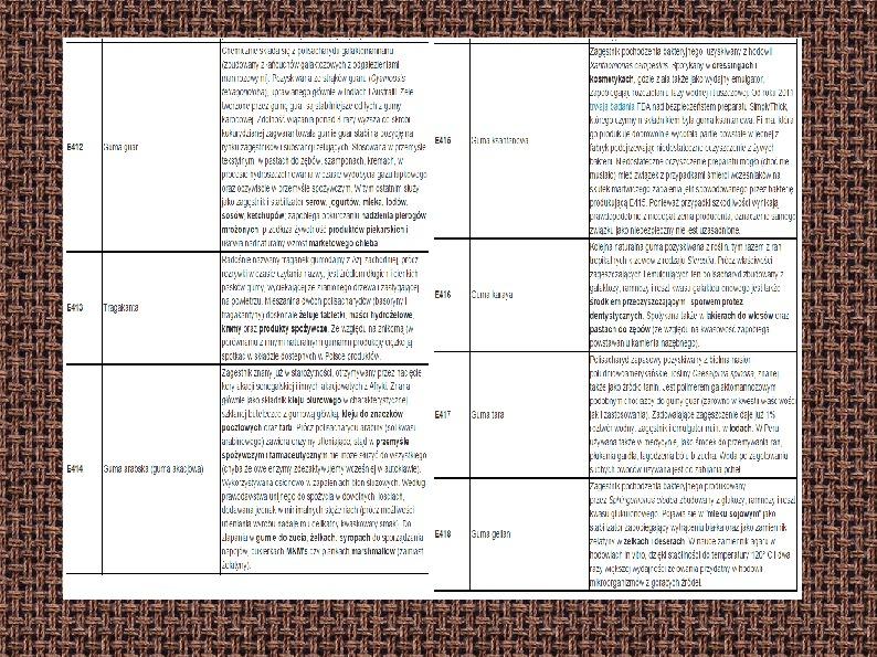 Chemiczne dodatki do żywności - Slajd 26
