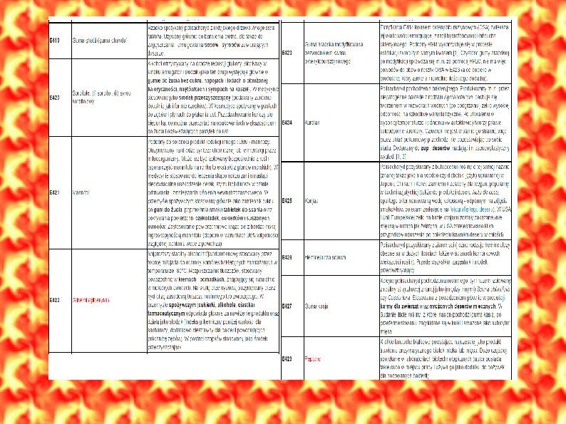 Chemiczne dodatki do żywności - Slajd 27