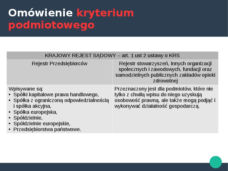 Przedsiębiorca w kontekście przedsiębiorstawa państwowego i działalności gospodarczej - Slajd 18