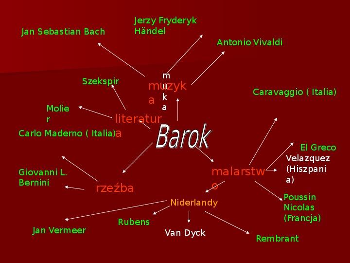 Sztuka barokowa w Polsce i Europie - Slajd 7