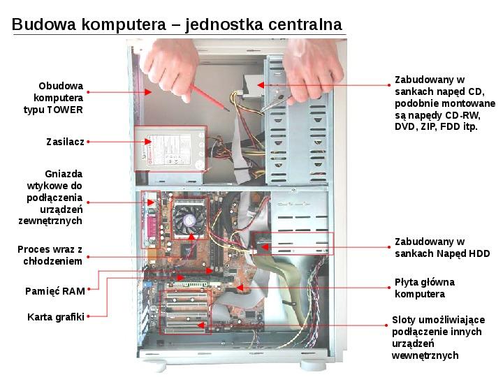 Budowa i działanie komputera - Slajd 9