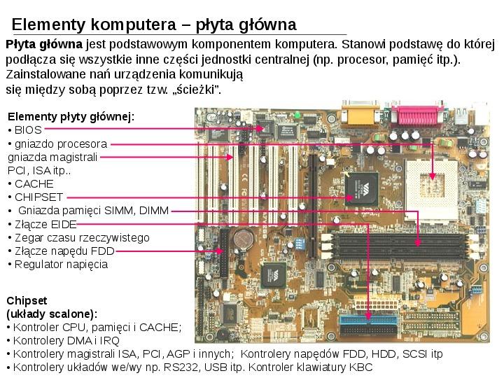 Budowa i działanie komputera - Slajd 17