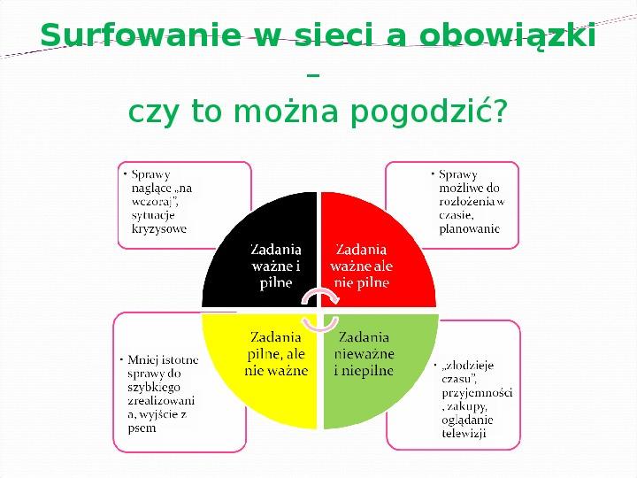 KOMPUTERY, INTERNET KORZYŚCI I ZAGROŻENIA - Slajd 21