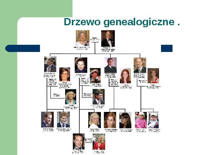 Brytyjska Rodzina Królewska - Slajd 7