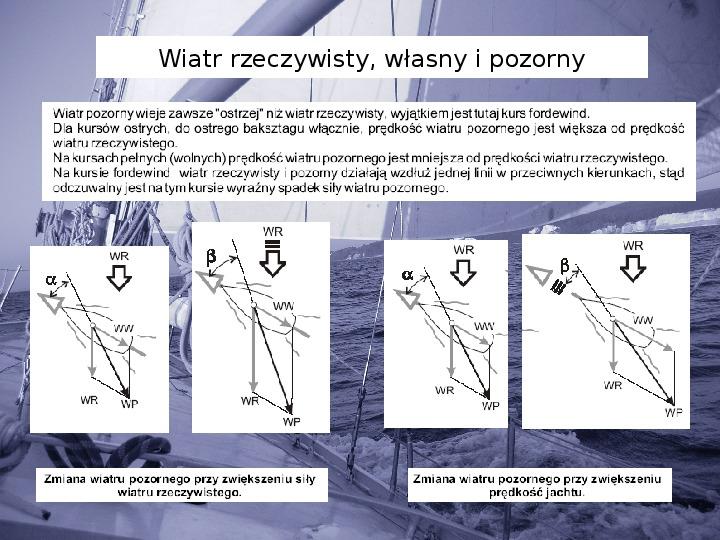 Elementy teorii żeglowania - Slajd 5