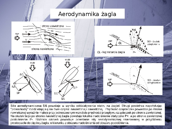 Elementy teorii żeglowania - Slajd 7