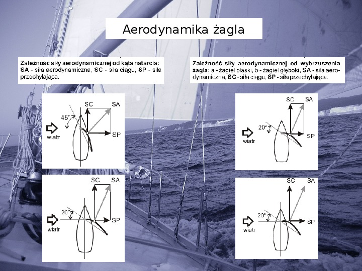 Elementy teorii żeglowania - Slajd 8