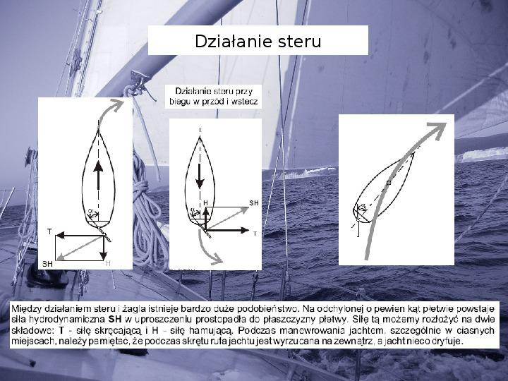 Elementy teorii żeglowania - Slajd 14
