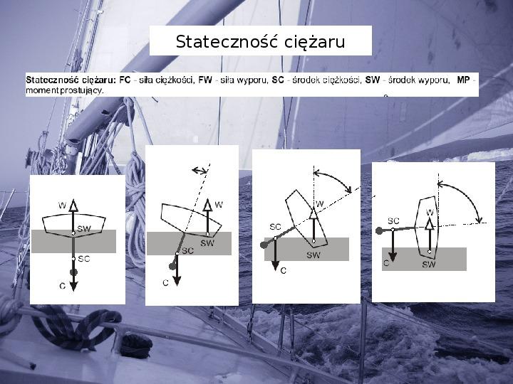 Elementy teorii żeglowania - Slajd 18