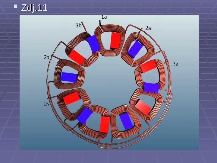 Jak działa elektrownia wiatrowa? Jak zbudować model wiatraka? - Slajd 29